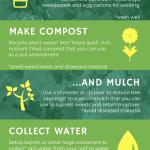 Infographic: save money