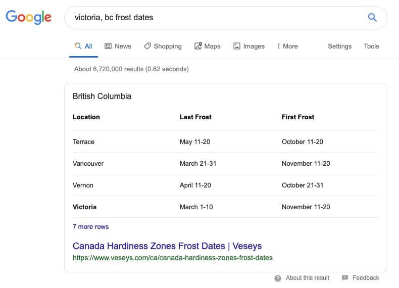 victoria, bc frost dates