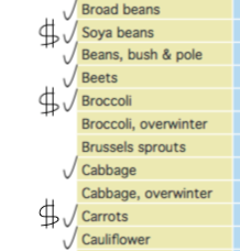 veggie list checked off