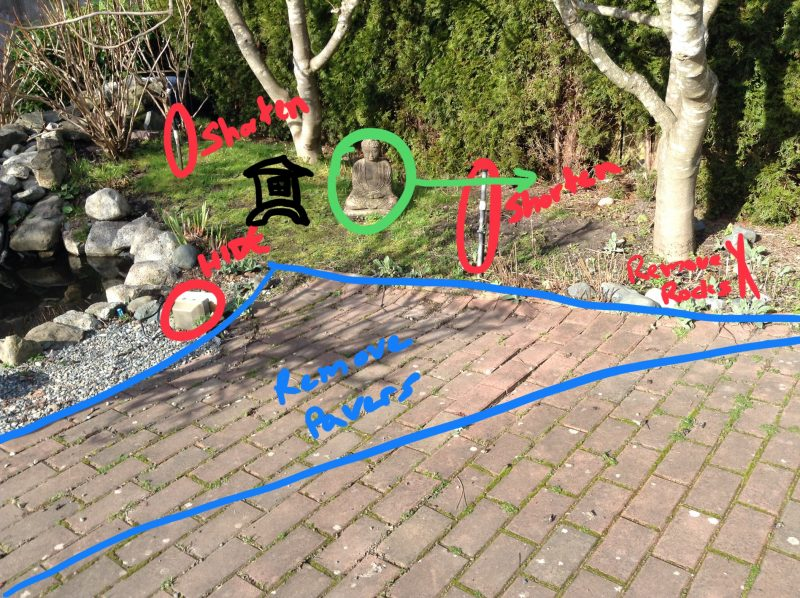 Marking up garden photos - marked up