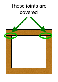 uncovered-joints