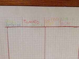 list of veggies on graph paper