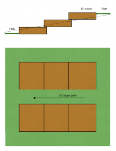 diagram showing raised beds on a slope